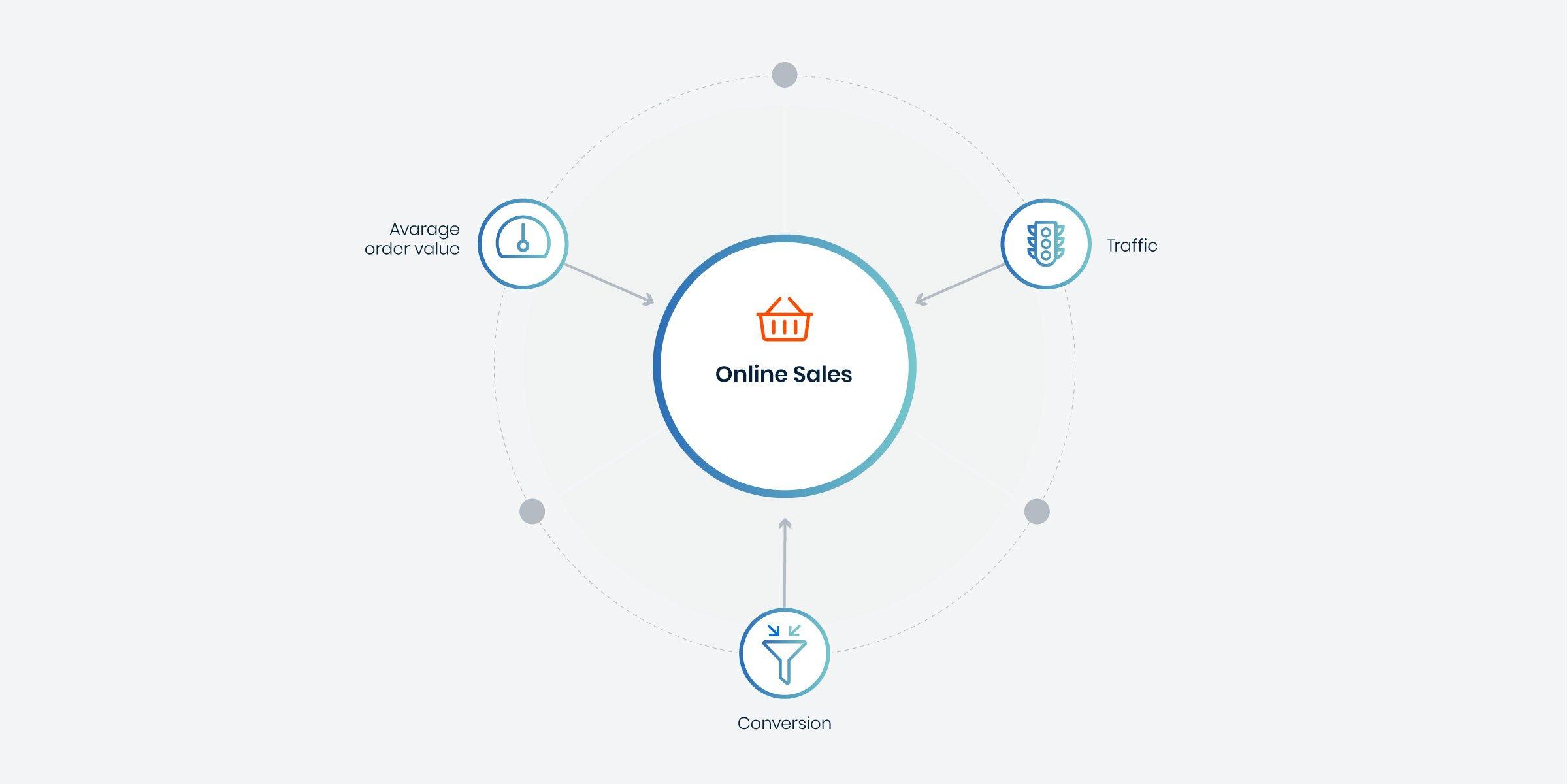 @2x_Online-sales