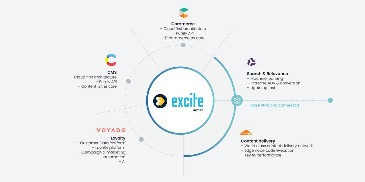 Excite-new2